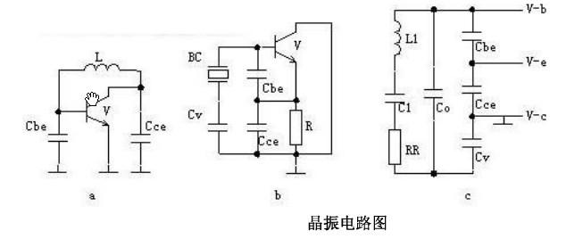 晶振是电路中常用的时钟元件一般叫石英晶体谐振器