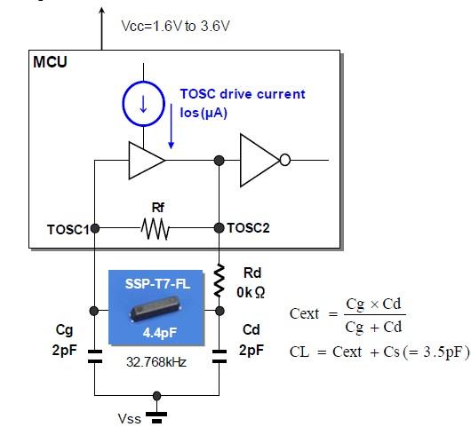晶振 等效串联电阻